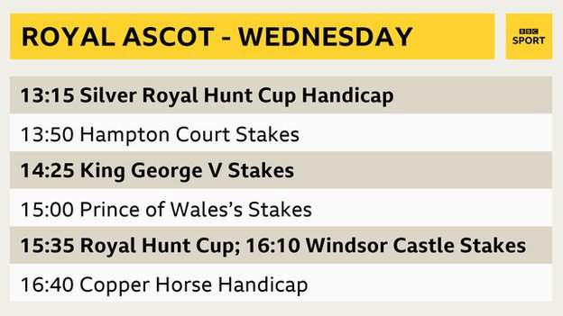 Wednesday's Royal Ascot schedule