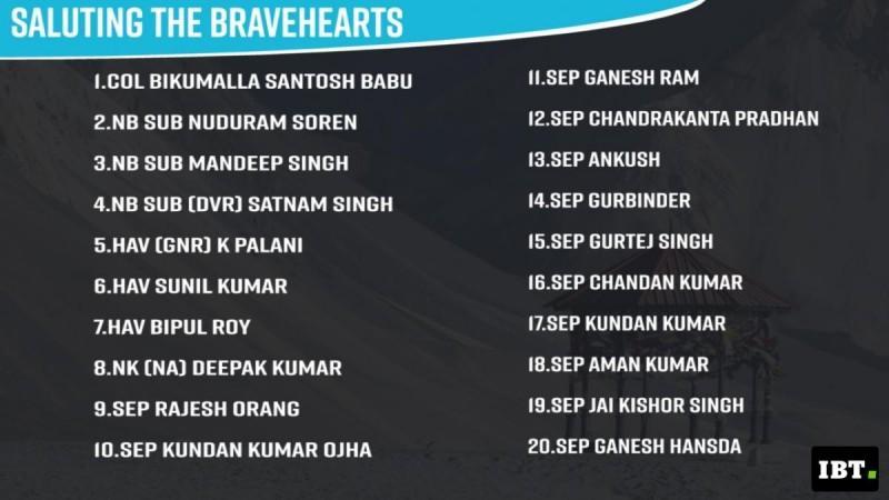 Saluting the bravehearts.