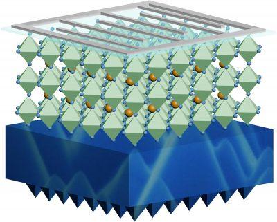 Perovskite Structure Solar
