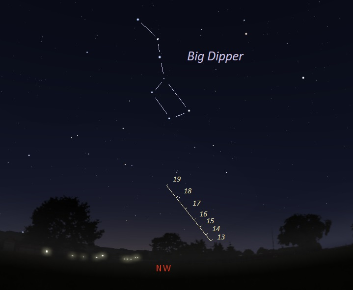 Star chart with Big Dipper and line showing comet locations on 7 days.