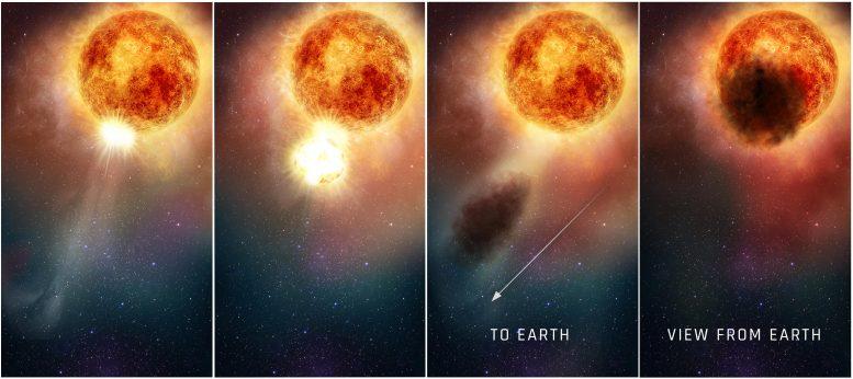 Betelgeuse Southern Region Evolving