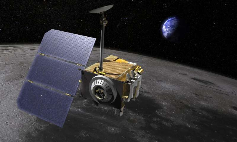 Laser beams mirrored in between Earth and moon enhance science – Aviation Analysis Wing