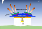 Radiative Cooling System Produces Energy at Nighttime