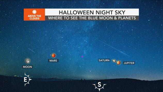 Spooky Blue Moon To Light Up The Sky For Halloween | NewsNow subscribe