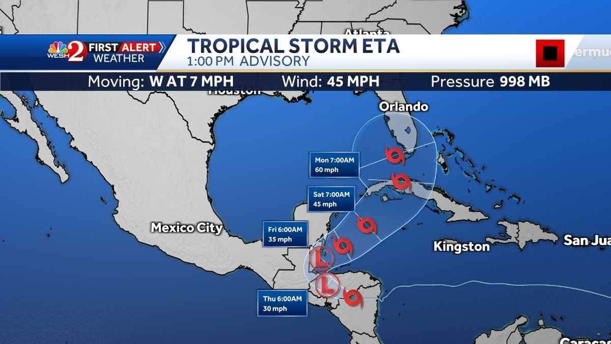 Includes the Hurricane Center cone Florida