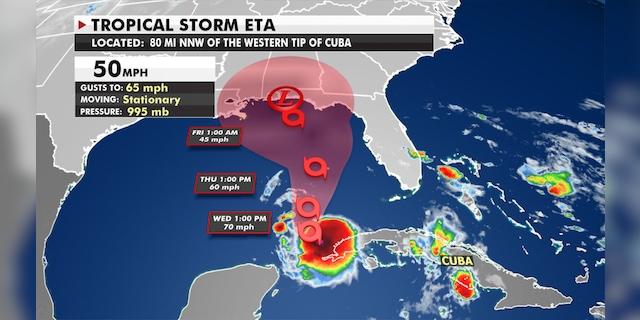 Track forecast of Tropical Storm ETA.