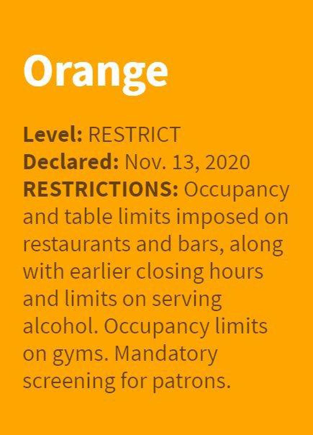 Niagara goes into orange alert for COVID-19 on Monday