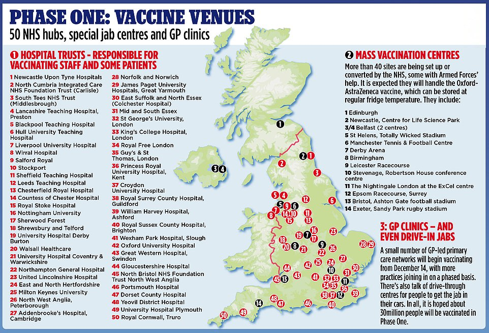 The infographic shows the location of the 50 NHS centers, private vaccination centers, and GP clinics offering the vaccine next week in the country