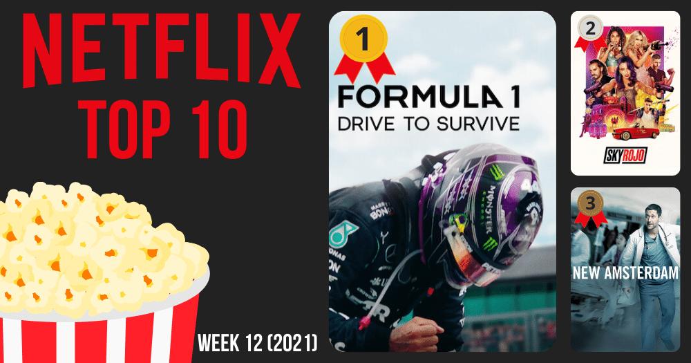 Netflix Top 10 meest bekeken België week 12 2021