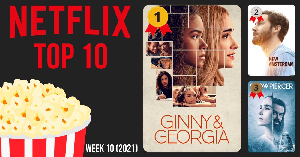 Netflix Top 10 meest bekeken België week 10 2021