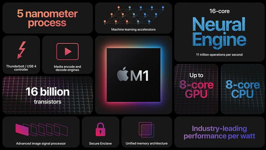 Apple has secretly begun producing new chips