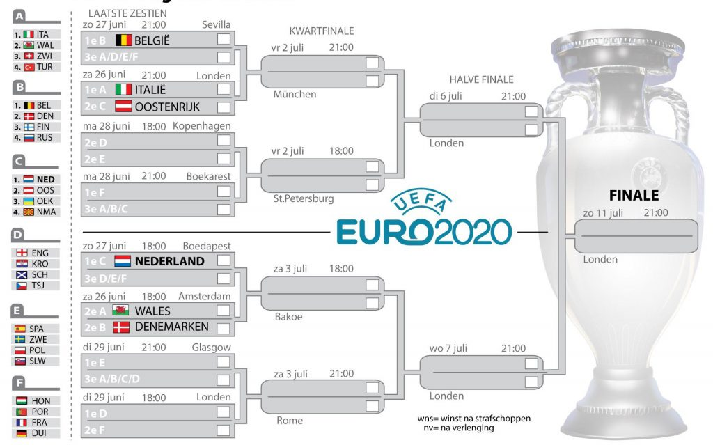 This is the road to Wembley.  Switzerland ranks first for sure in following the European Football Championship.  England and the Czech Republic have had enough of a draw in London