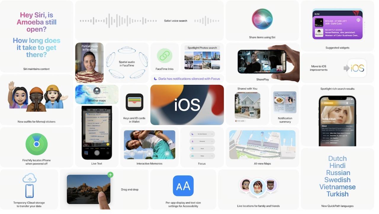 Presentation in iOS 15 - Features
